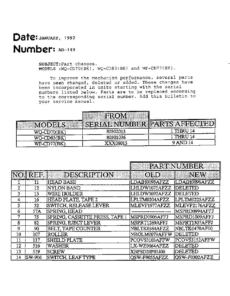 Cd70 Navi Manual pdf